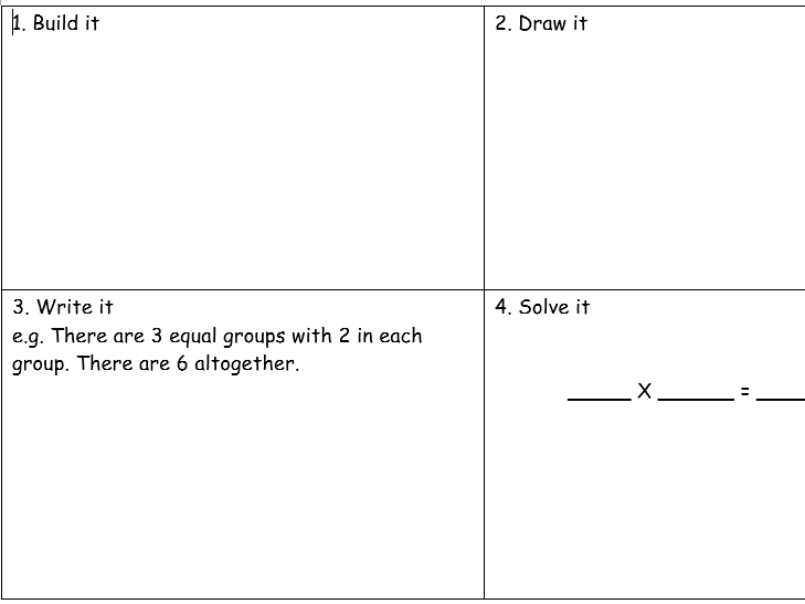 Concrete/Pictorial/Abstract (CPA) maths woeksheets