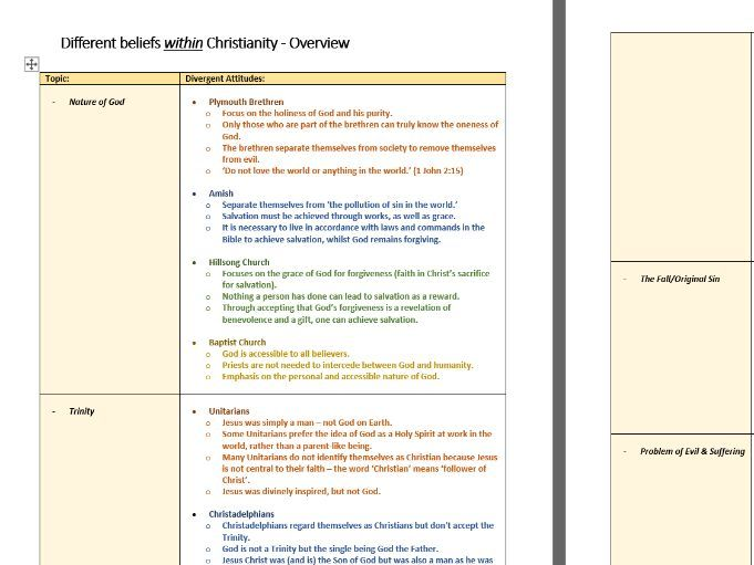 Different beliefs within Christianity - OCR GCSE Topics