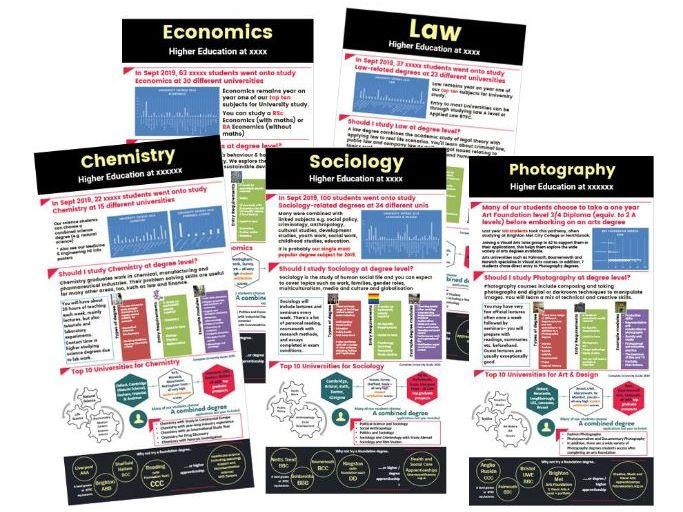 University Careers Subject posters