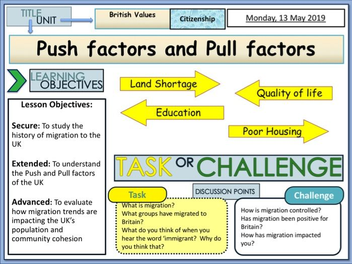 Push and Pull factors | Teaching Resources