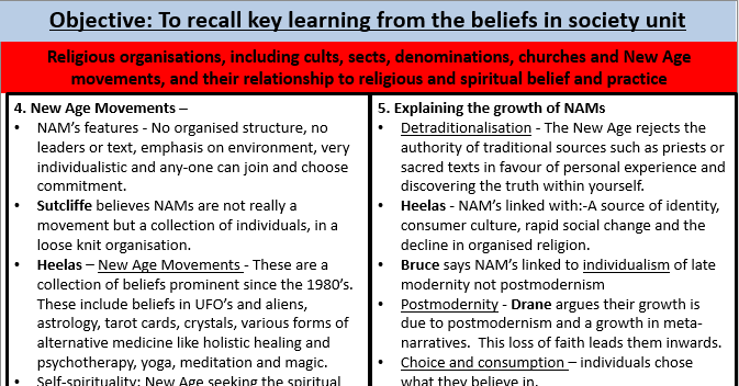 Beliefs in sociology overview