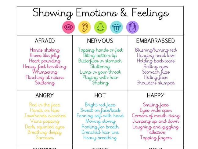 Show, Don't Tell Me - Feelings & Emotions  Poster