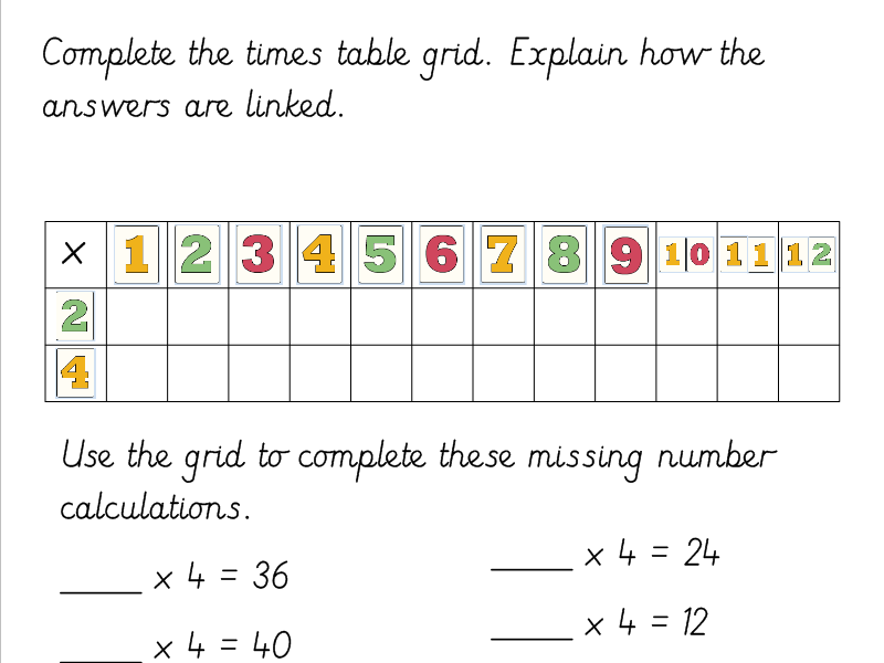 4 Times Table Fluency and Reasoning Bundle