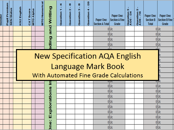 aqa english literature coursework grade boundaries