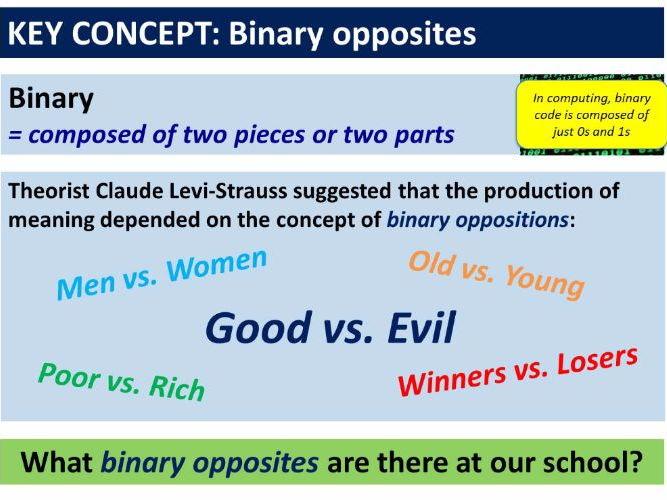 9-1 GCSE Media Studies Key Concepts lesson 9: Narratives and Narrative Theories