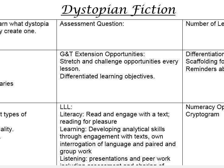 Dystopia Creative Writing Scheme Key Stage 3