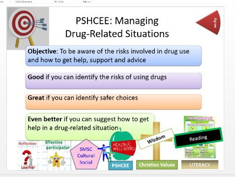 PSHE: Drugs Education: Managing Drug-Related Situations Lesson