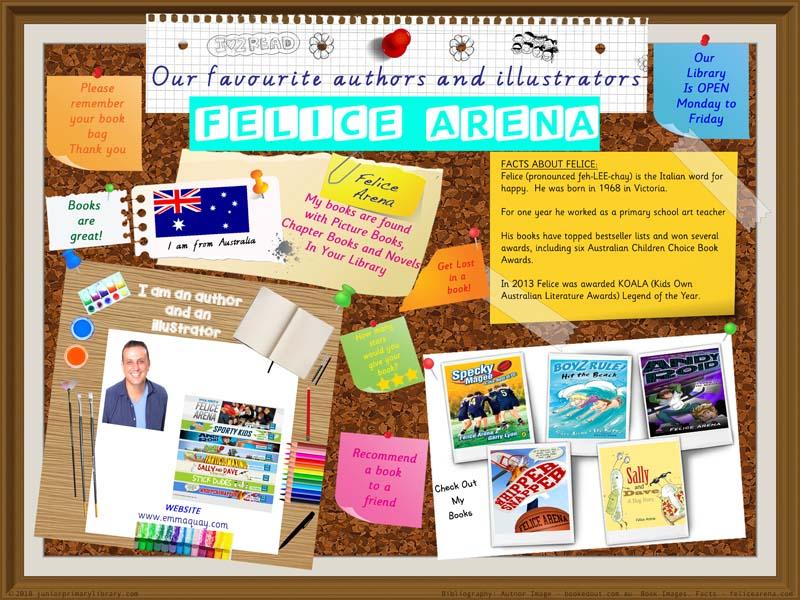 Library Poster Felice Arena Australian Author Of Children's Books