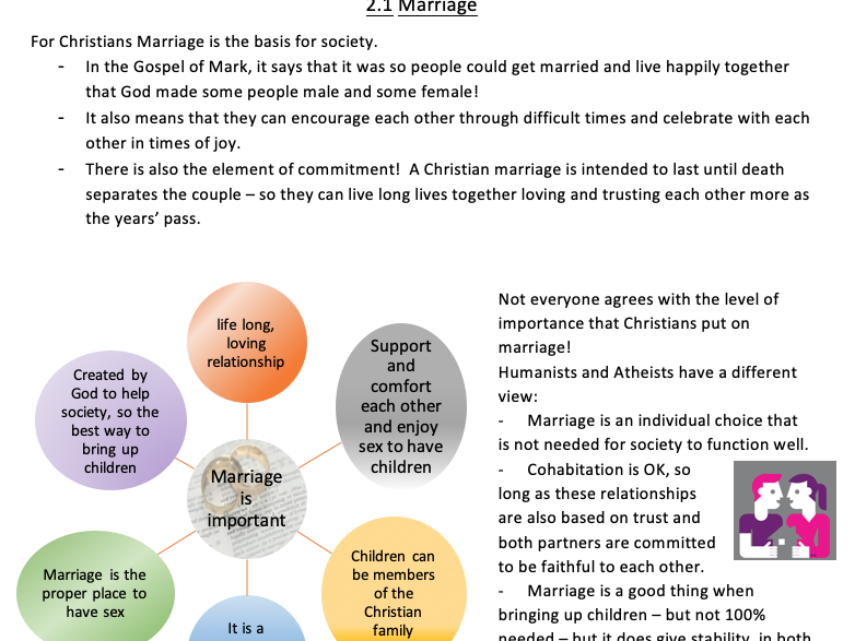 GCSE RS Foundation Revision Marriage and the family