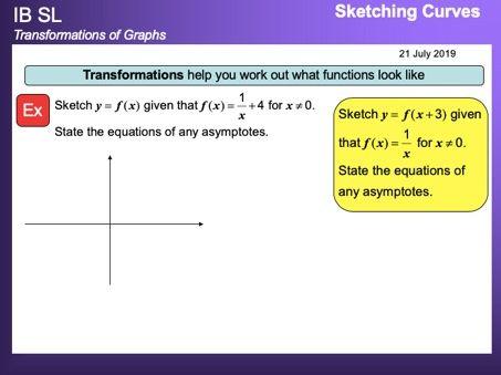 IB Mathematics SL - Transformations of Graphs