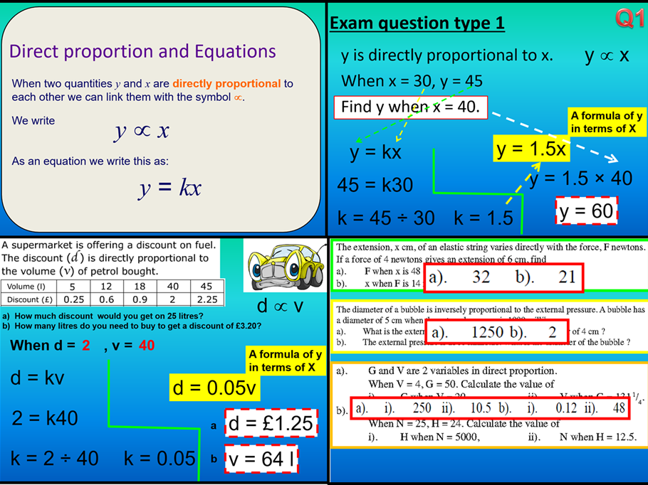 Direct And Indirect Proportion Variation For Gcse By Bdsouza1