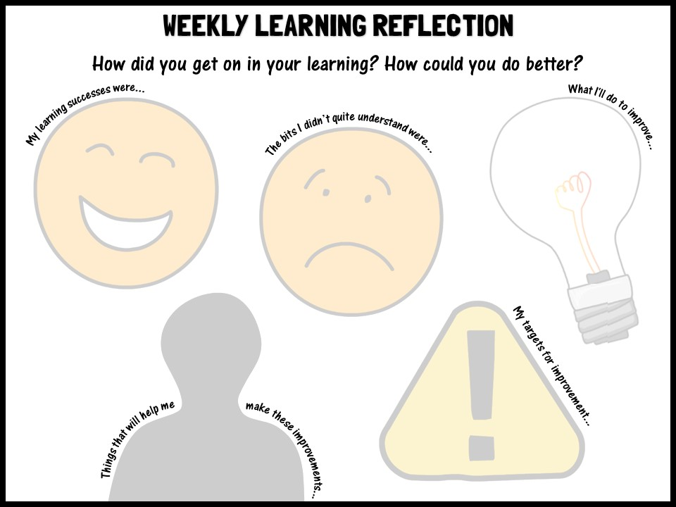 Weekly learning reflection