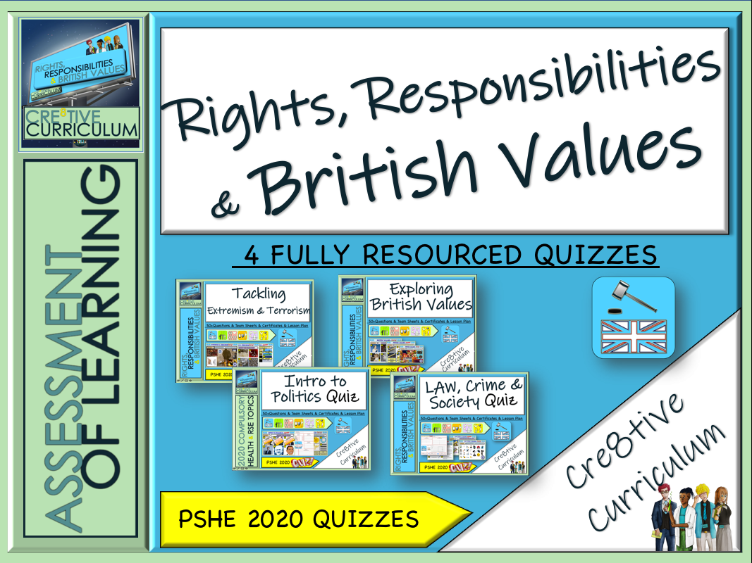 British Values PSHE Assessments
