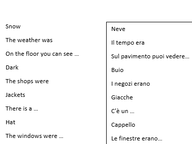 EAL Italian Descriptive writing - Snowy Victorian street