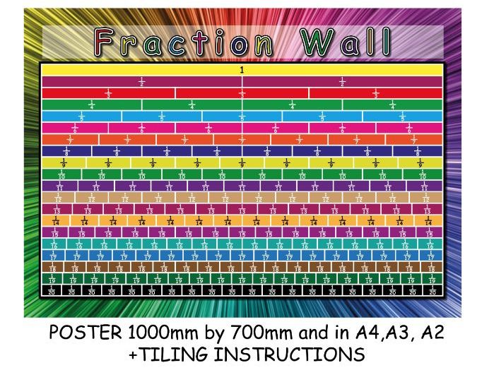 FRACTION WALL POSTER (to 20ths) 1000mm by 700mm - ALSO in A4,A3 and A2 + Tiling Instructions