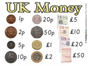 Money (KS1/KS2)