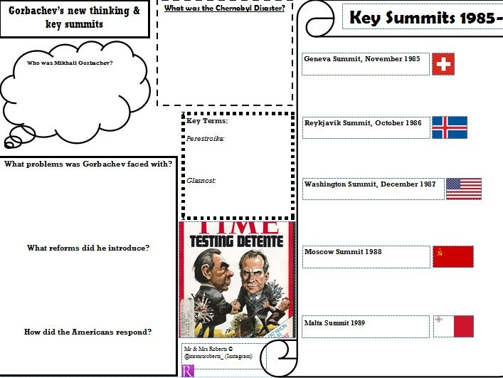 Edexcel GCSE History - Cold War - Topic 3 - Gorbachev & Key Summits