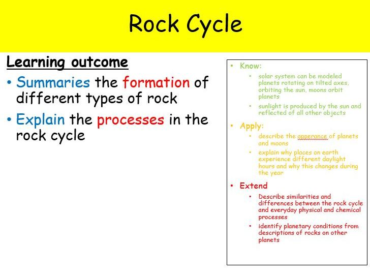 Year 7 - Rock Cycle (Full lesson - 2 hours)
