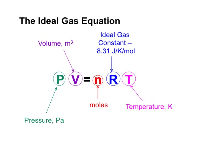 Ideal gas introductory powerpoint