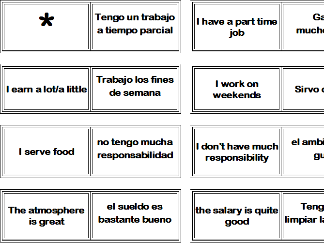 Bundle of Spanish Domino puzzles for revision/vocabulary consolidation for KS3  GCSE revision