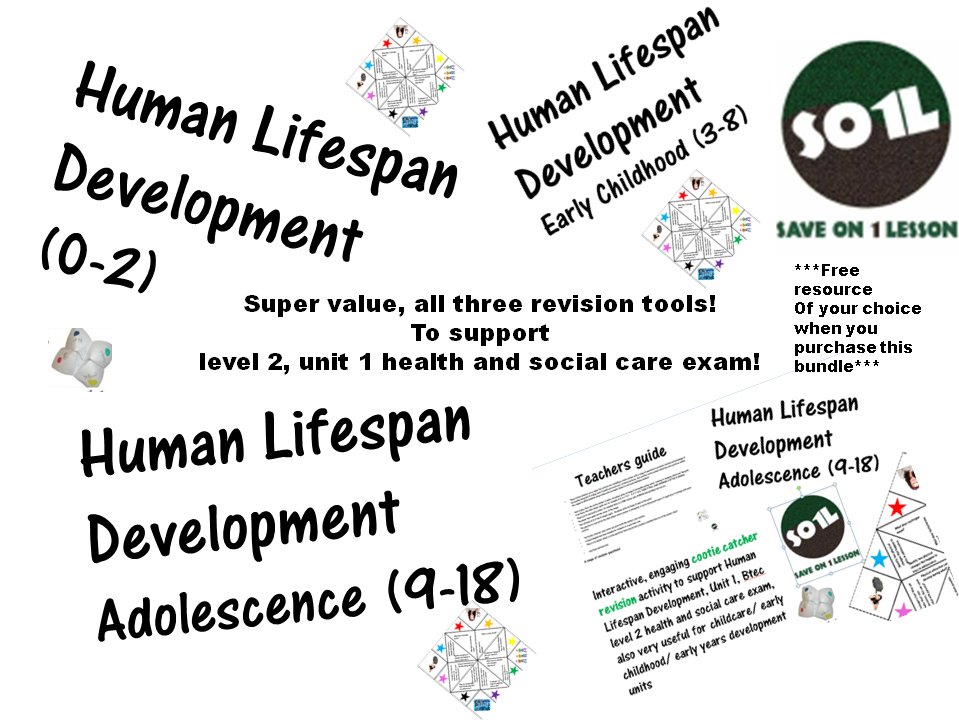 Human lifespan level 2 unit 1 health and social care 0-18- revision cootie catcher games