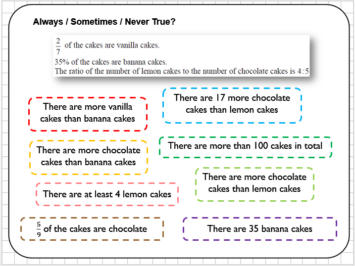 Fraction, Ratio and % Reasoning Tasks