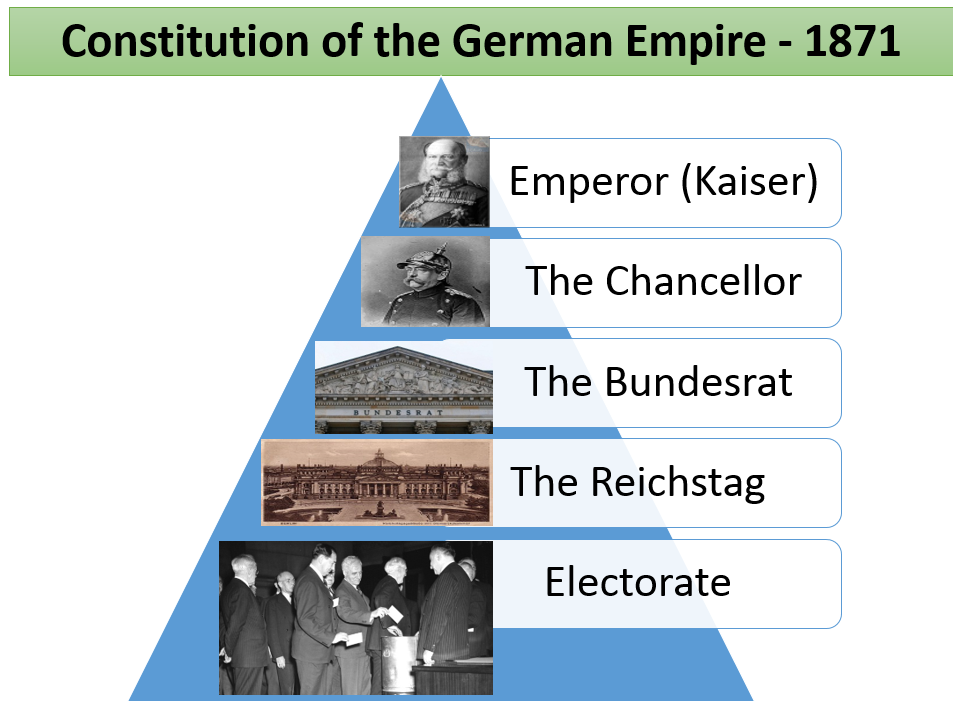 consistency of bismarck s aims While when he was chancellor, bismarcks main aim will have been to maintain a  strong german empire, eradicating certain opponents within the empire and.