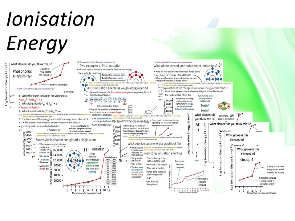 Ionisation Energy AS Level