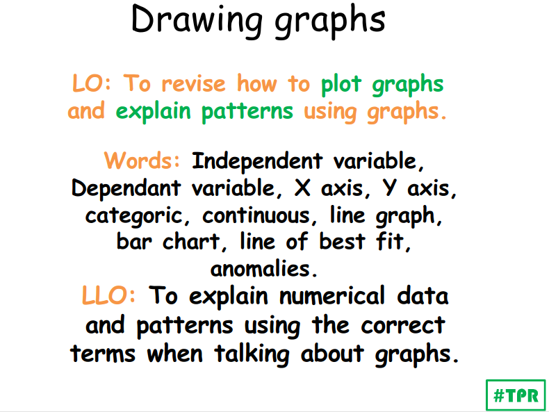 Introduction to science- how to draw a graph