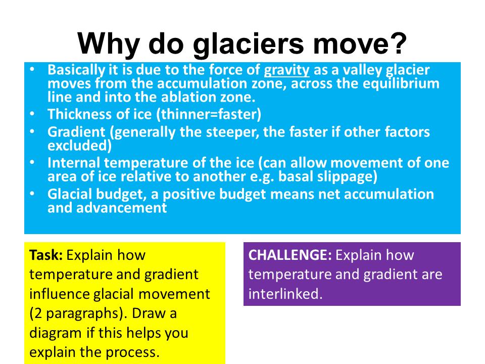 Why Do Glaciers Move?