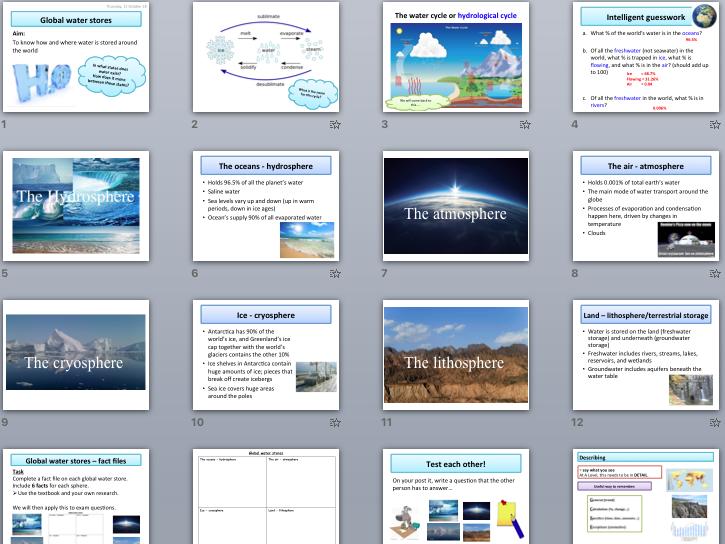 Global water stores - cryosphere, biosphere, lithosphere, hydrosphere (AQA Water & Carbon Cycles)
