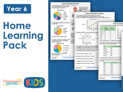 Year 6 Summer Week 1 Home Learning Maths Pack