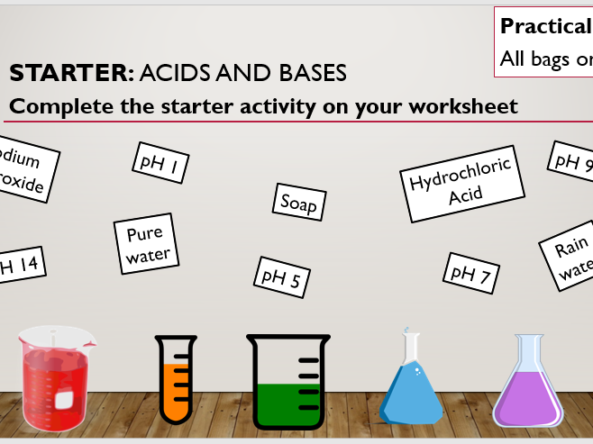 AQA C2.5.2 Making salts from metals or bases