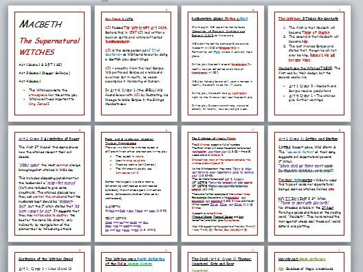 Macbeth Cards: Understanding The Witches