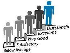 Presentation Evaluation Feedback