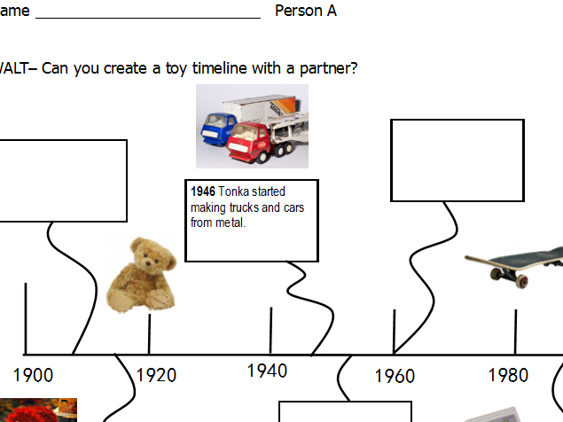 Co-operative learning activity 'History of Toys Timeline' KS1