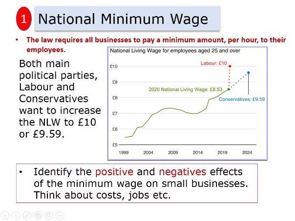 Legislation & businesss - 1.5.3
