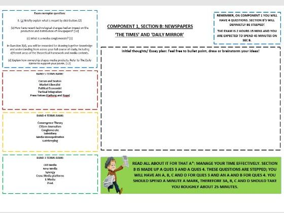 COMPONENT 1, SECTION B MASTERY EDUQAS A-LEVEL SHEETS: NEWSPAPERS (INDUSTRY)