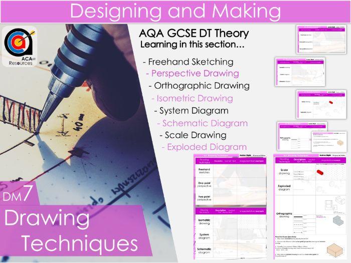 AQA GCSE DT  DM7  Drawing Techniques