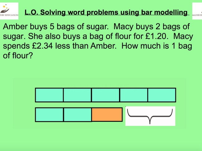 Long Multiplication By Wrmaths  Teaching Resources  Tes