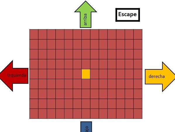 Spanish Escape Game. Arriba, abajo, izquierda, derecha