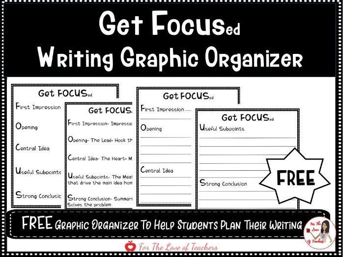 Get Focused Writing Graphic Organizer