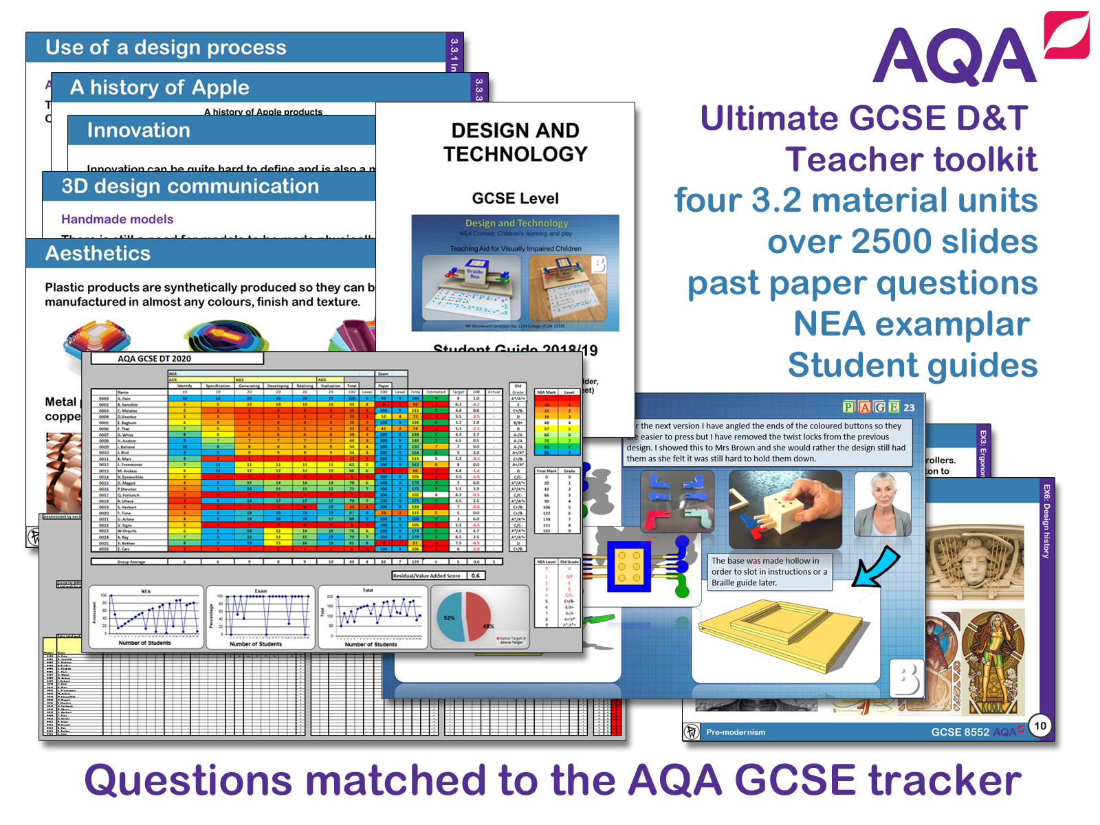 Ultimate D&T GCSE Teacher Toolkit
