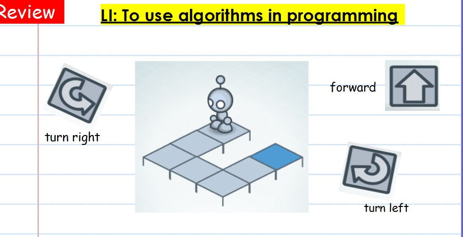 KS1 algorithms unit flipchart and resources - 5 lessons - Y1/Y2