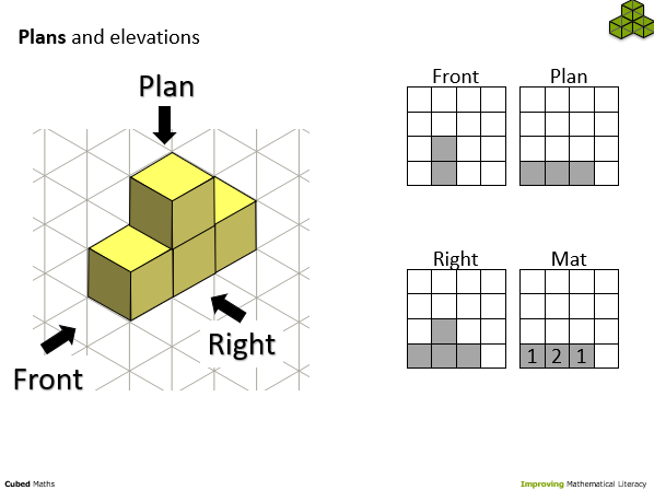 Plans and elevations (introduction)