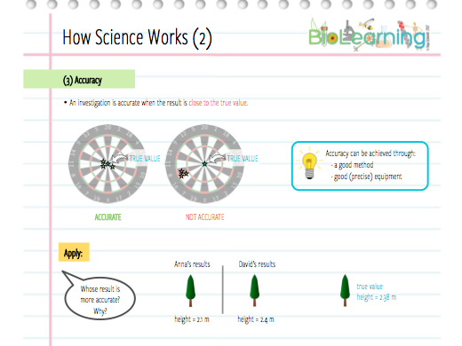 How Science Works (HSW) WS1-3 (Variables, fair test, reliable, accurate, CORMS) - KS3/KS4
