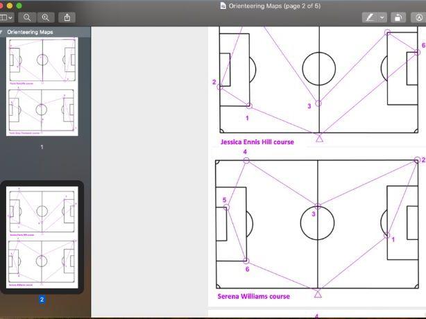 Orienteering (Football Pitch)