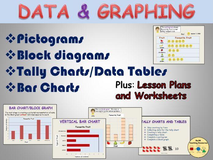 Pictograms Block Graphs Bar Charts Tally Charts Tables  Presentations Worksheets
