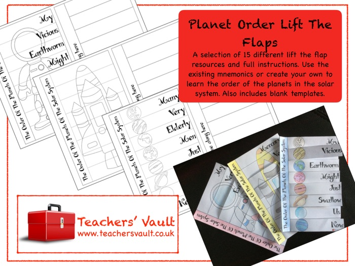 Planet Order Lift The Flaps