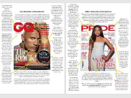 LV 9 EXEMPLAR COVER ANALYSIS OF BOTH 'PRIDE' AND GQ' MAGAZINE